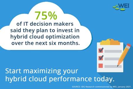 Morpheus checklist hybrid cloud optimization - hybrid cloud strategy